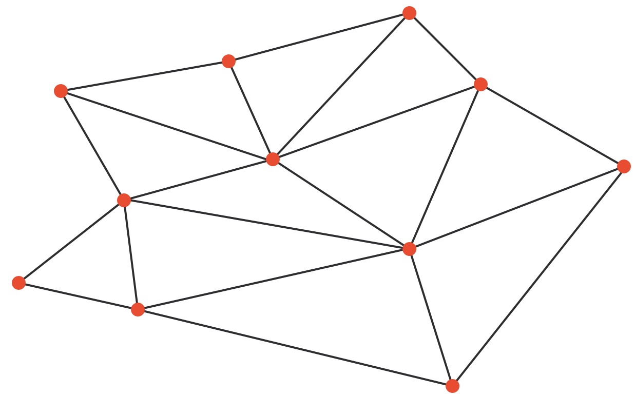 data points connected by lines